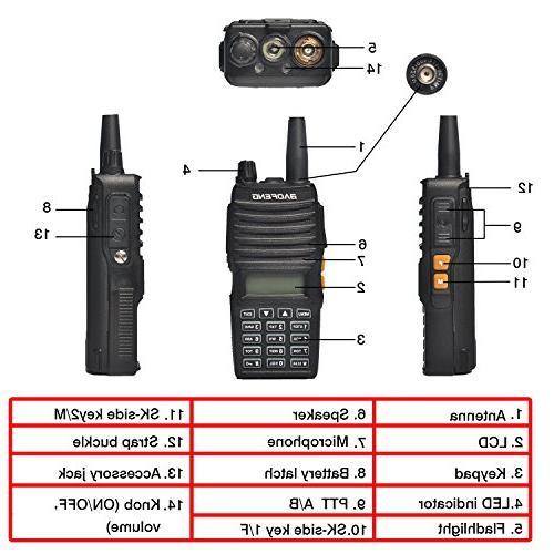 BaoFeng Pofung Dual Band Two-Way 136-174MHz VHF